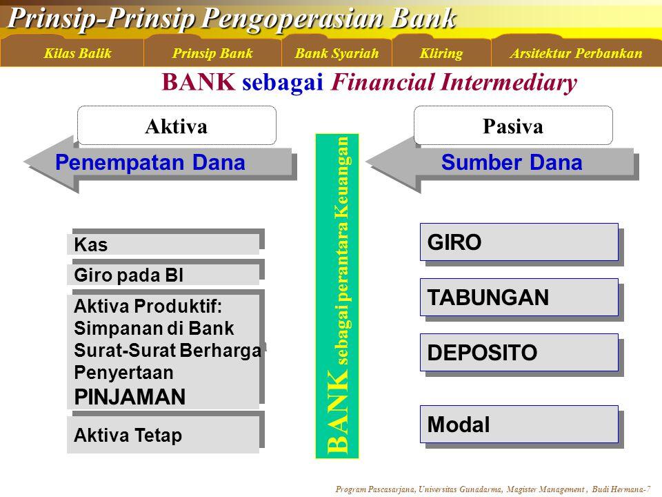 BANK sebagai perantara Keuangan