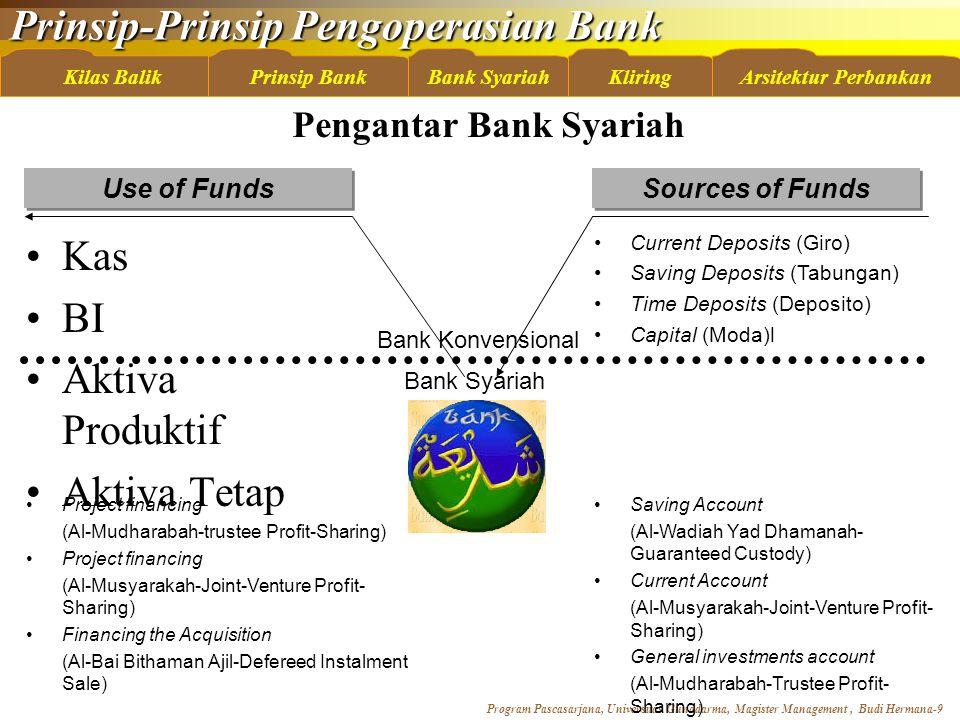 Kas BI Aktiva Produktif Aktiva Tetap Pengantar Bank Syariah