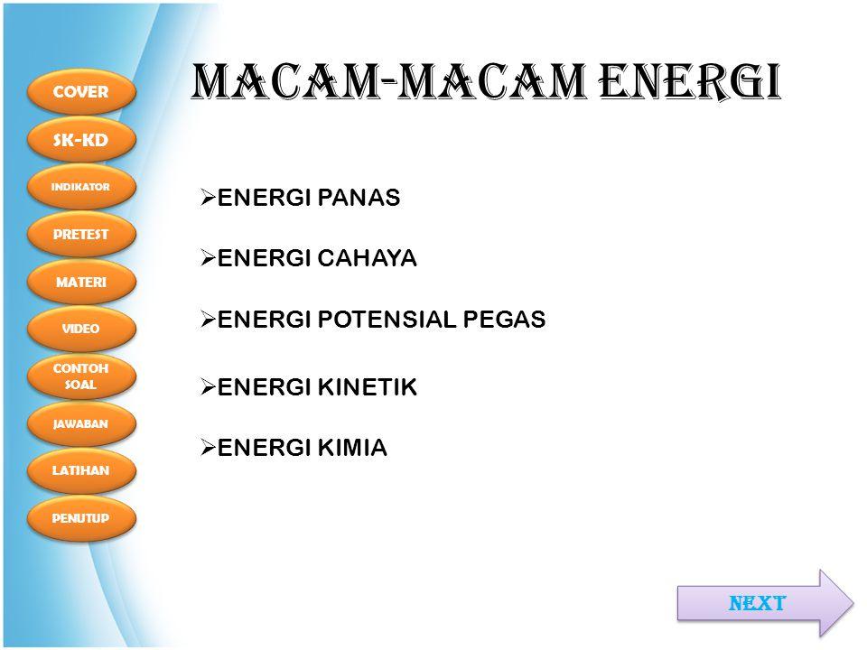 MACAM-MACAM ENERGI ENERGI PANAS ENERGI CAHAYA ENERGI POTENSIAL PEGAS