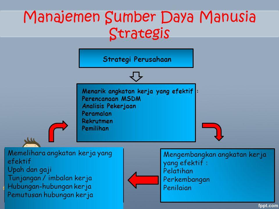 Manajemen Sumber Daya Manusia Strategis