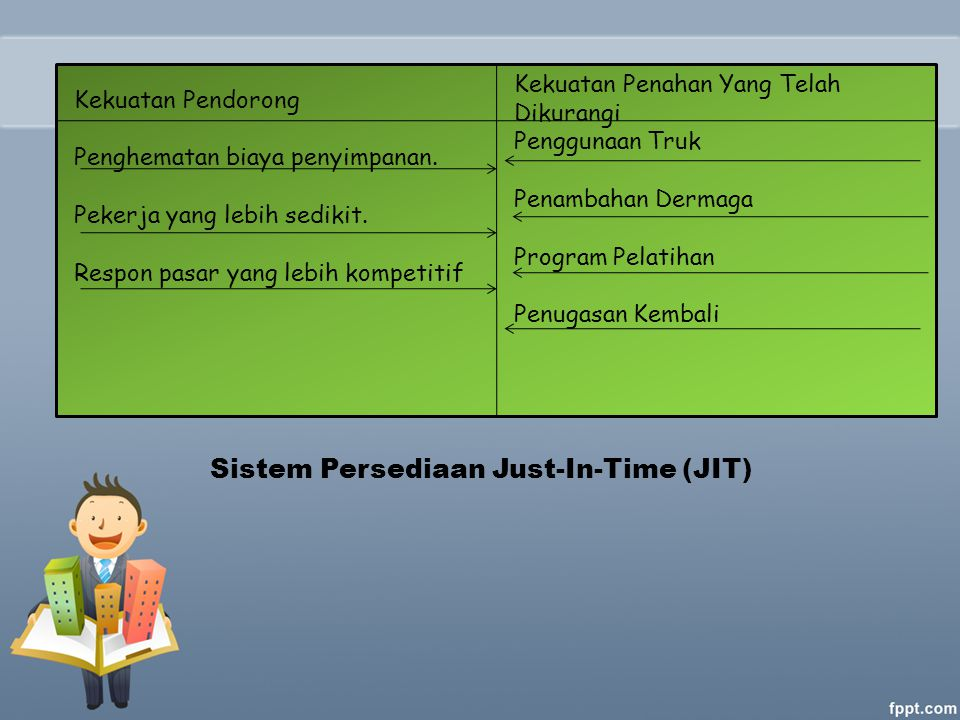 Sistem Persediaan Just-In-Time (JIT)
