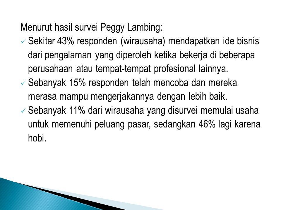 Menurut hasil survei Peggy Lambing: