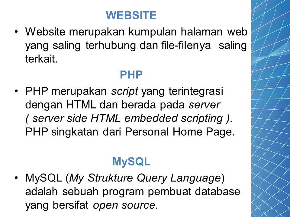 WEBSITE Website merupakan kumpulan halaman web yang saling terhubung dan file-filenya saling terkait.