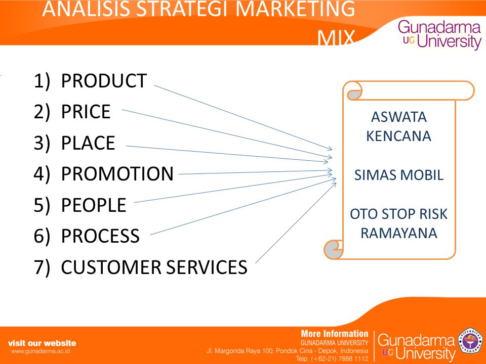 ANALISIS STRATEGI MARKETING MIX