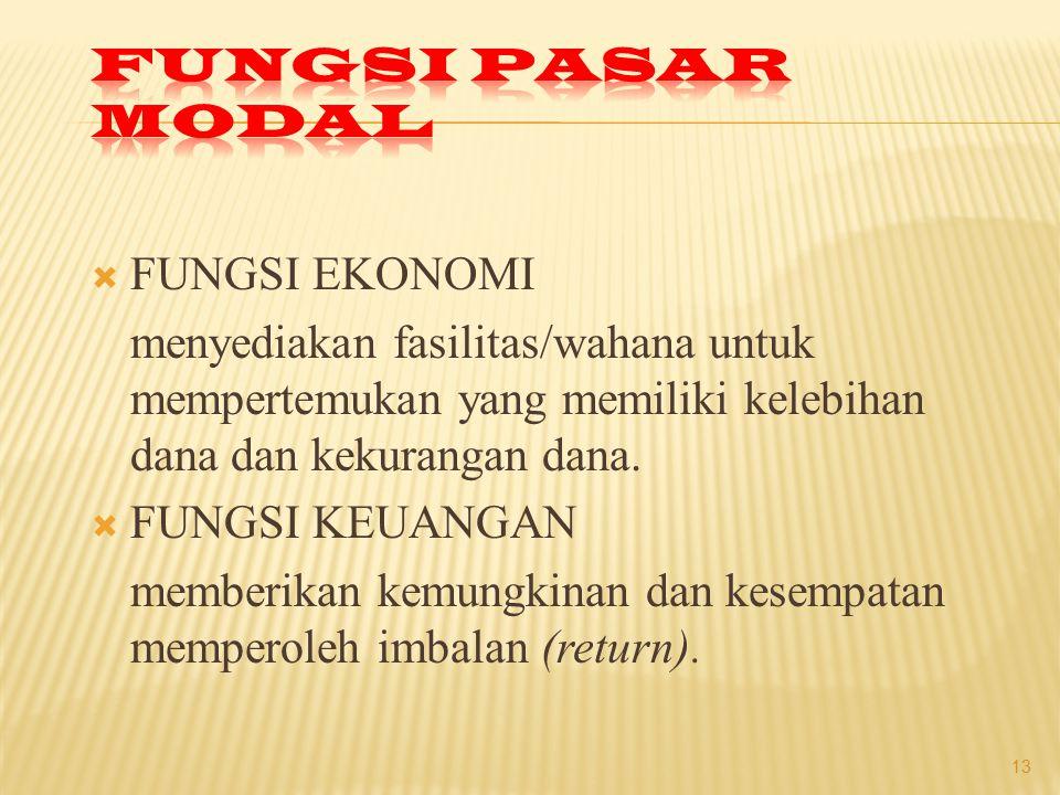 FUNGSI PASAR MODAL FUNGSI EKONOMI. menyediakan fasilitas/wahana untuk mempertemukan yang memiliki kelebihan dana dan kekurangan dana.