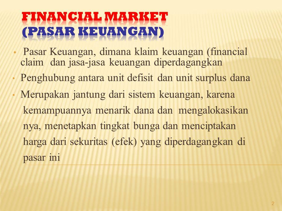 FINANCIAL MARKET (Pasar Keuangan)