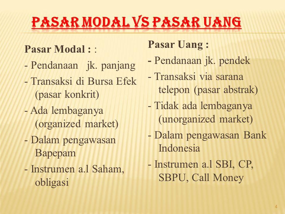 Pasar Modal vs Pasar Uang