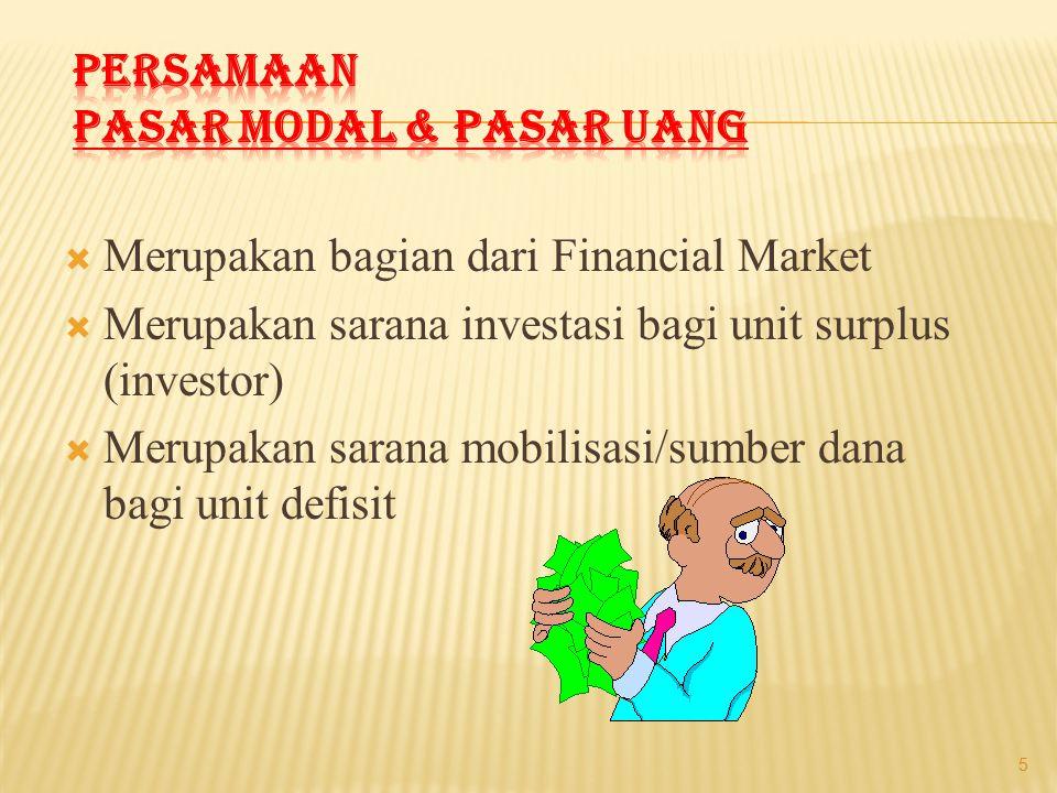 Persamaan Pasar Modal & Pasar Uang