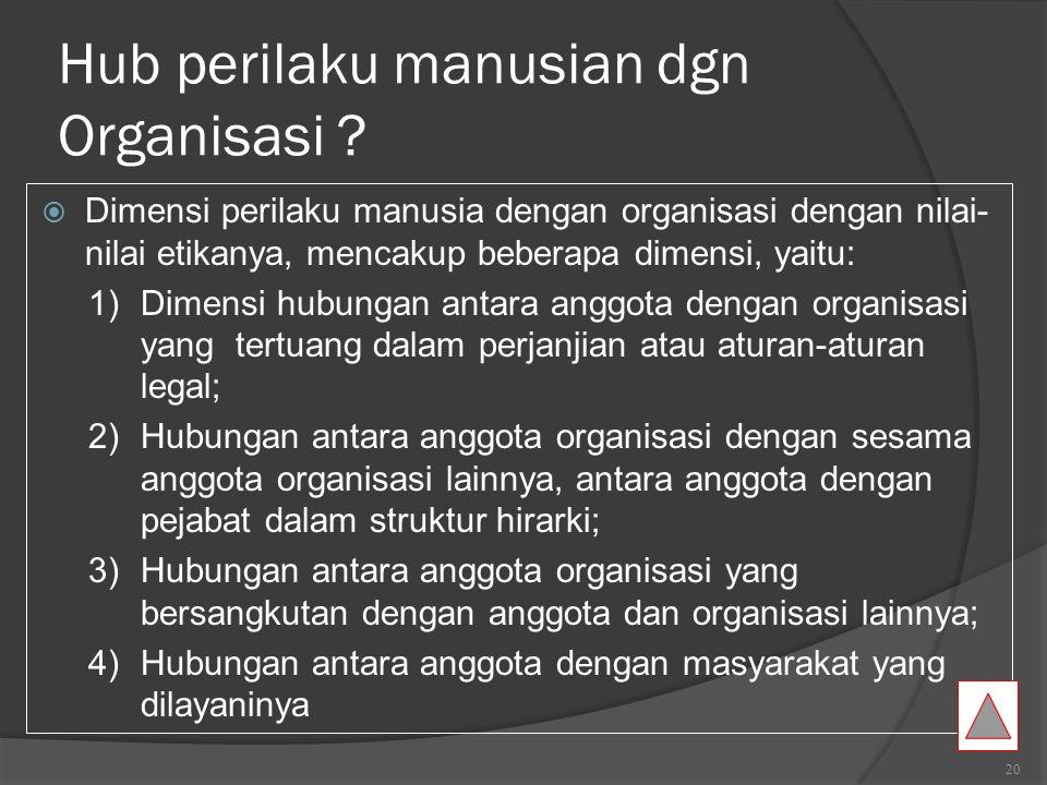 Hub perilaku manusian dgn Organisasi