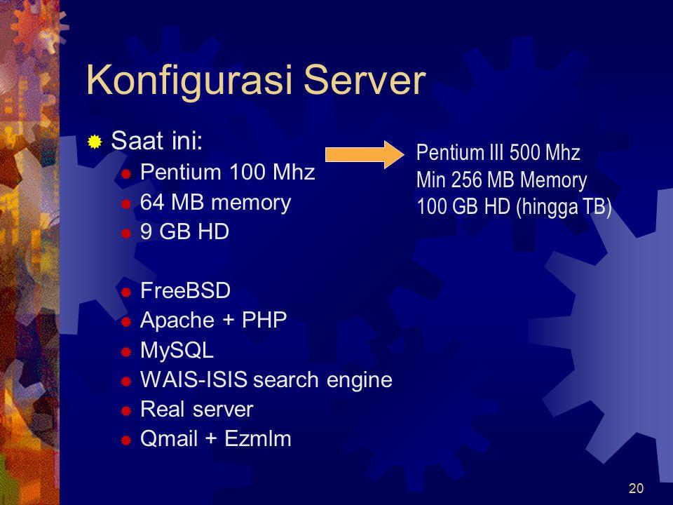 Konfigurasi Server Saat ini: Pentium III 500 Mhz Pentium 100 Mhz
