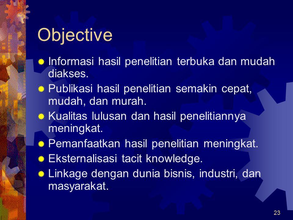 Objective Informasi hasil penelitian terbuka dan mudah diakses.