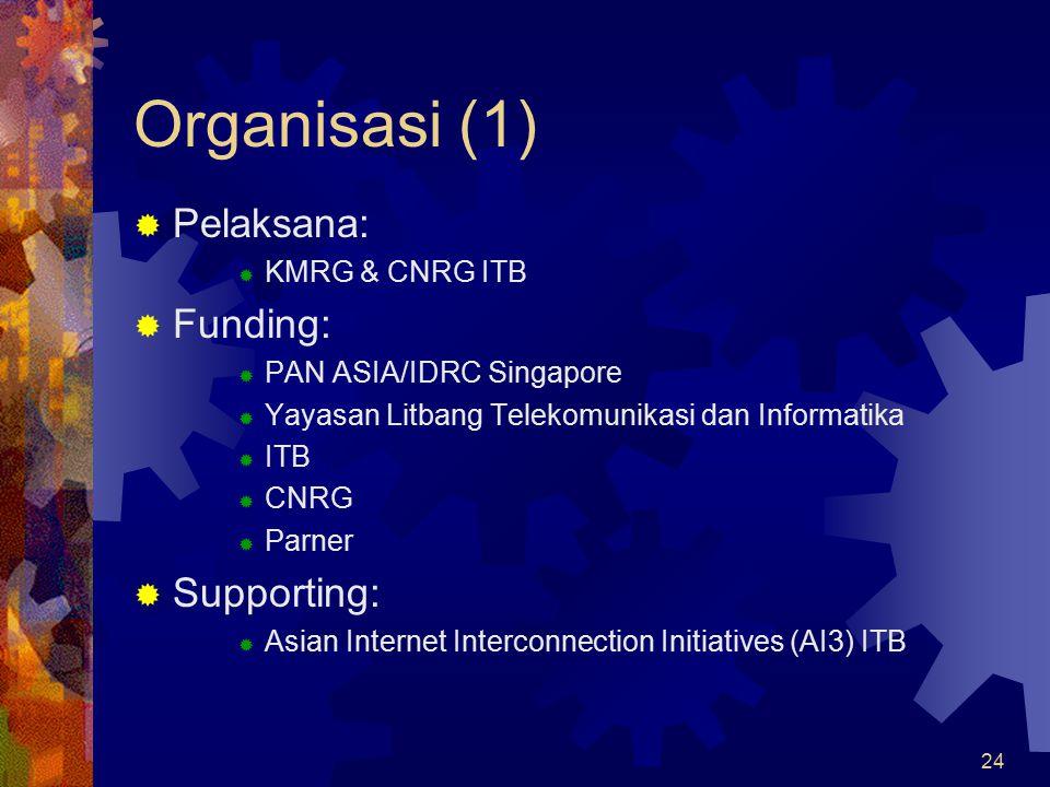 Organisasi (1) Pelaksana: Funding: Supporting: KMRG & CNRG ITB
