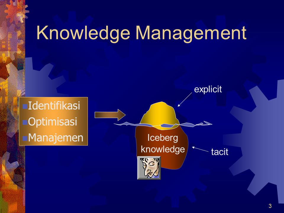 Knowledge Management Identifikasi Optimisasi Manajemen explicit