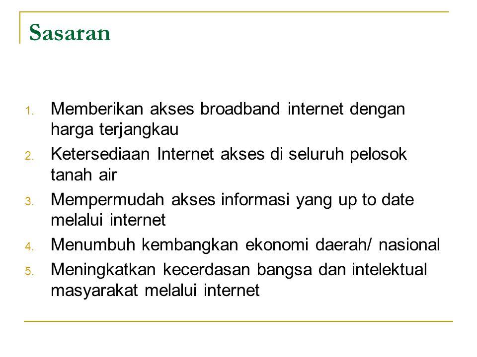 Sasaran Memberikan akses broadband internet dengan harga terjangkau