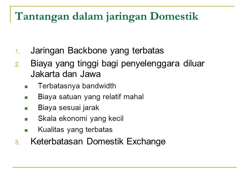 Tantangan dalam jaringan Domestik