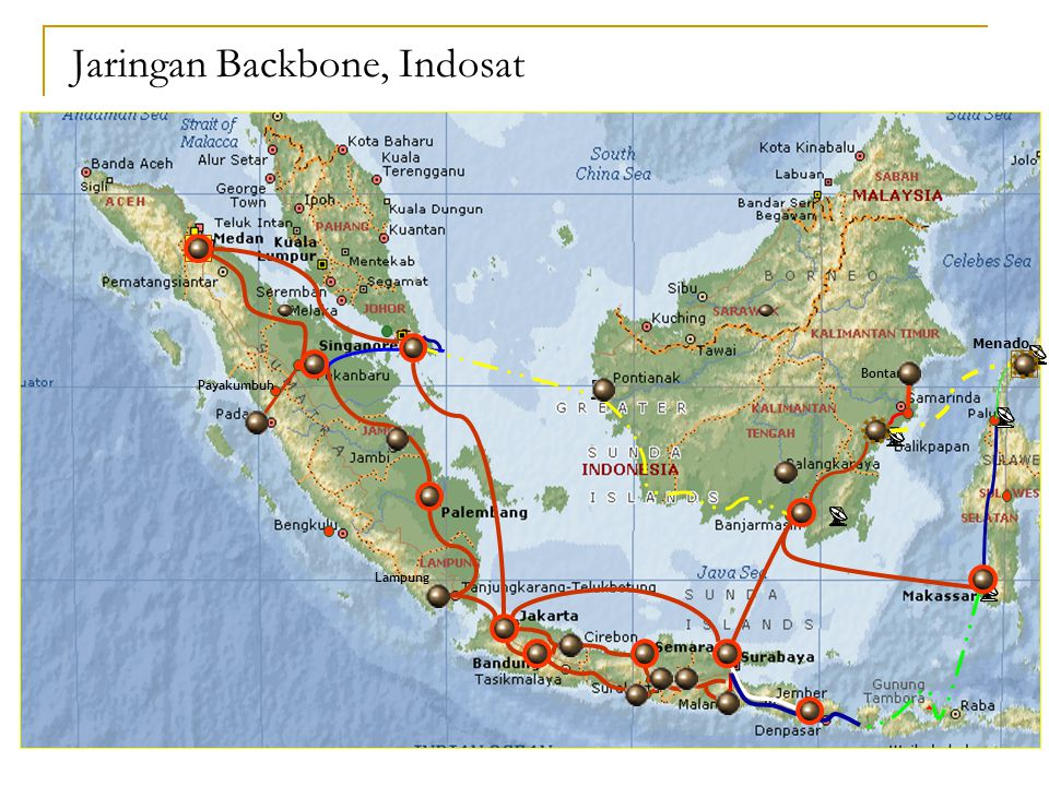 Jaringan Backbone, Indosat