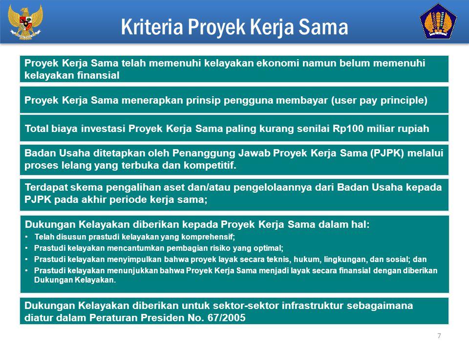 Kriteria Proyek Kerja Sama