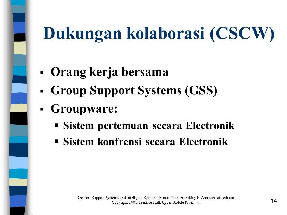 Dukungan kolaborasi (CSCW)