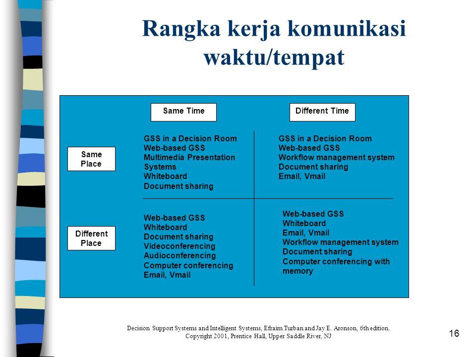 Rangka kerja komunikasi waktu/tempat