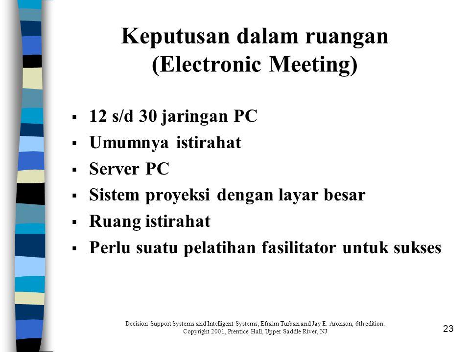Keputusan dalam ruangan (Electronic Meeting)
