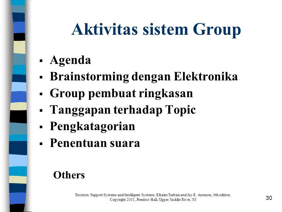 Aktivitas sistem Group