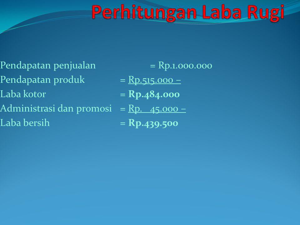 Perhitungan Laba Rugi Pendapatan penjualan = Rp.1.000.000