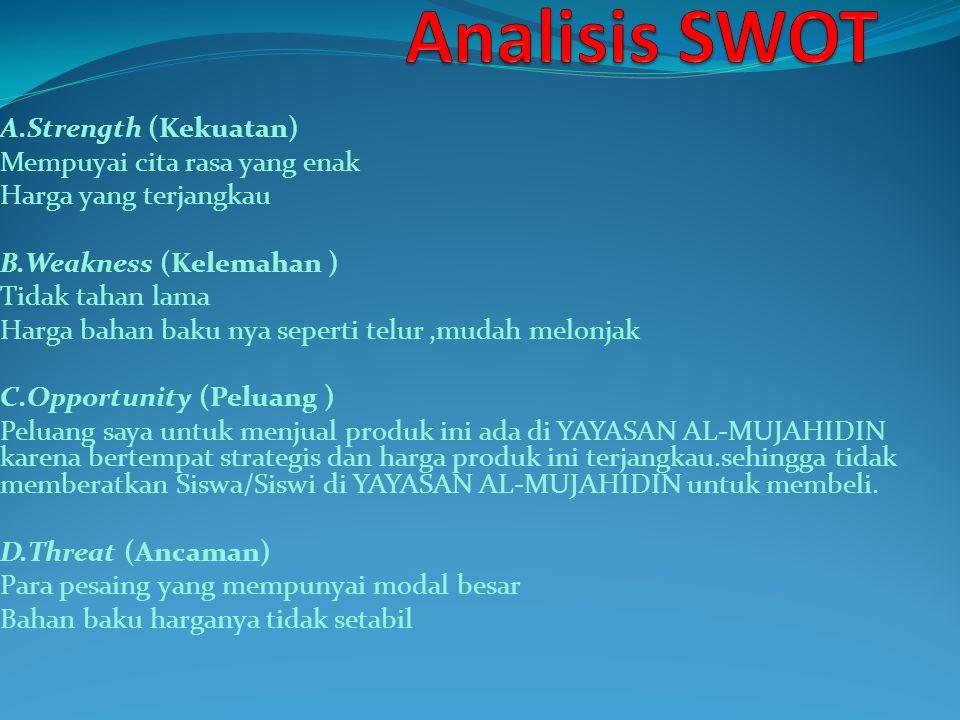 Analisis SWOT A.Strength (Kekuatan) Mempuyai cita rasa yang enak