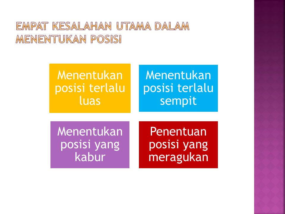 Empat kesalahan utama dalam menentukan posisi