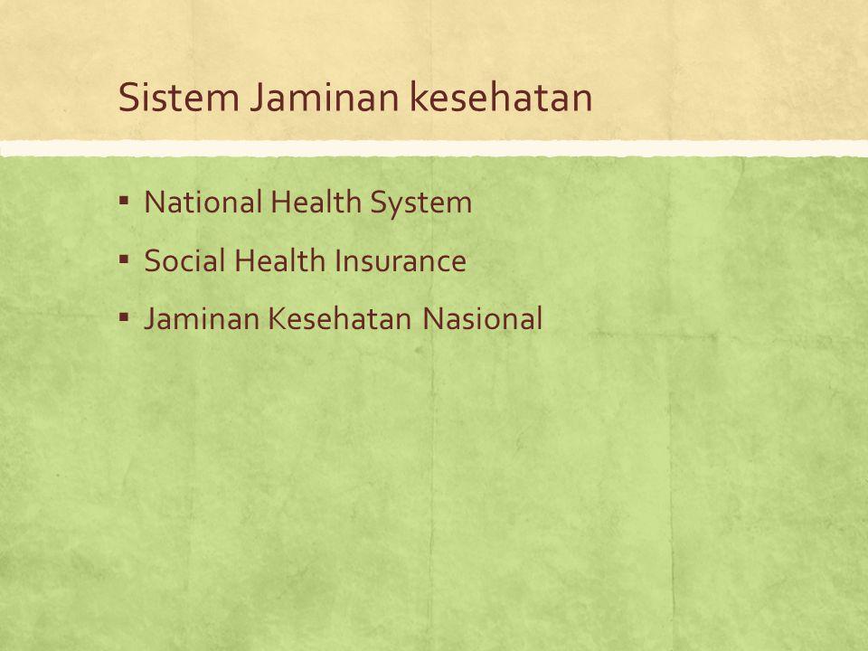 Sistem Jaminan kesehatan
