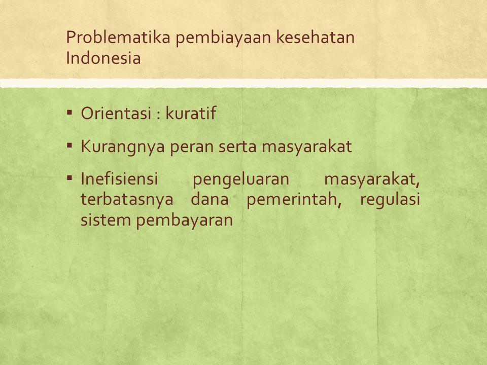 Problematika pembiayaan kesehatan Indonesia
