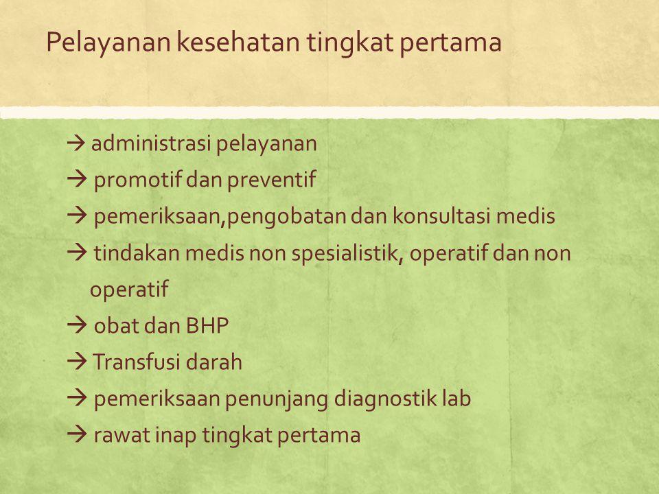 Pelayanan kesehatan tingkat pertama