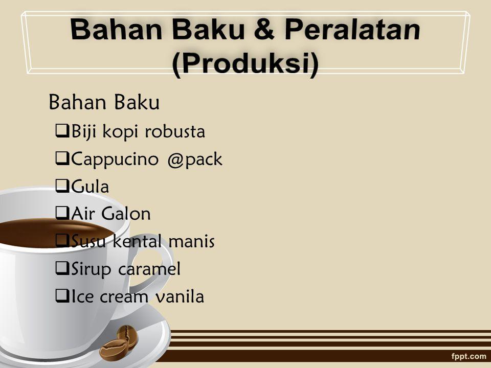 Bahan Baku & Peralatan (Produksi)