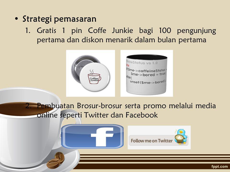 Strategi pemasaran Gratis 1 pin Coffe Junkie bagi 100 pengunjung pertama dan diskon menarik dalam bulan pertama.