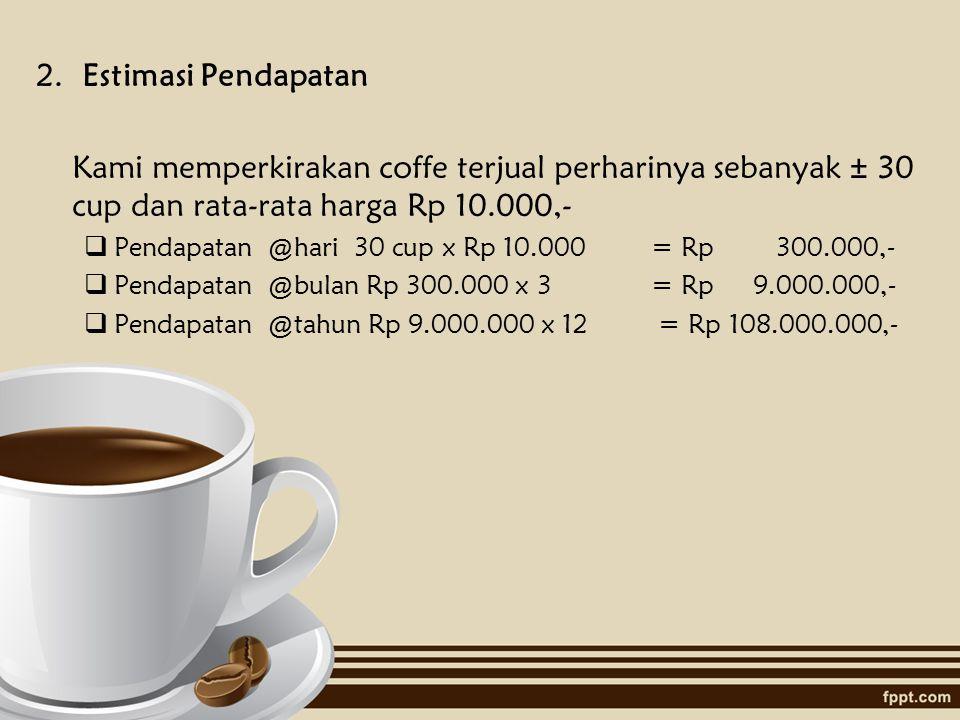 2. Estimasi Pendapatan Kami memperkirakan coffe terjual perharinya sebanyak ± 30 cup dan rata-rata harga Rp 10.000,-