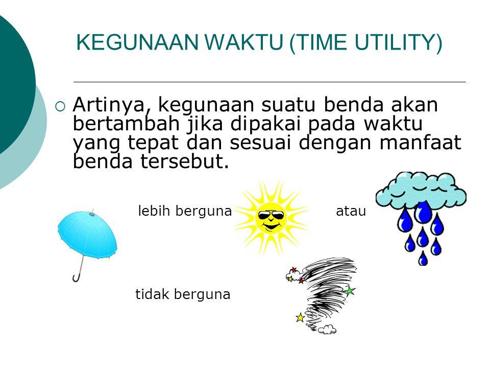KEGUNAAN WAKTU (TIME UTILITY)