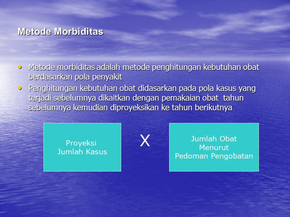 Metode Morbiditas Metode morbiditas adalah metode penghitungan kebutuhan obat berdasarkan pola penyakit.