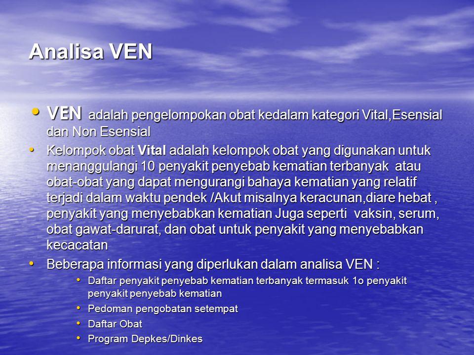 Analisa VEN VEN adalah pengelompokan obat kedalam kategori Vital,Esensial dan Non Esensial.
