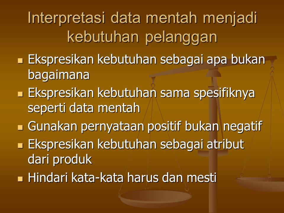Interpretasi data mentah menjadi kebutuhan pelanggan