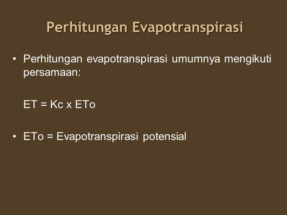 Perhitungan Evapotranspirasi