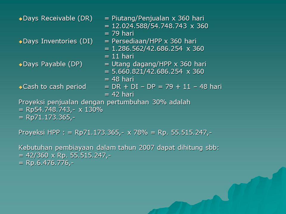 Days Receivable (DR) = Piutang/Penjualan x 360 hari