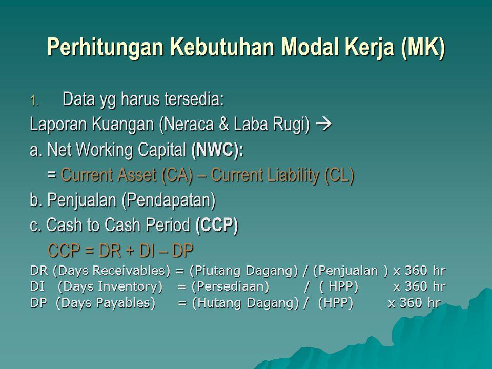 Perhitungan Kebutuhan Modal Kerja (MK)