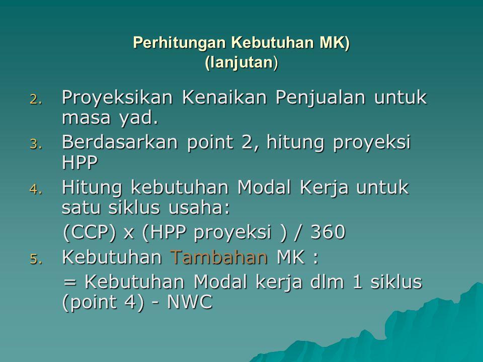 Perhitungan Kebutuhan MK) (lanjutan)