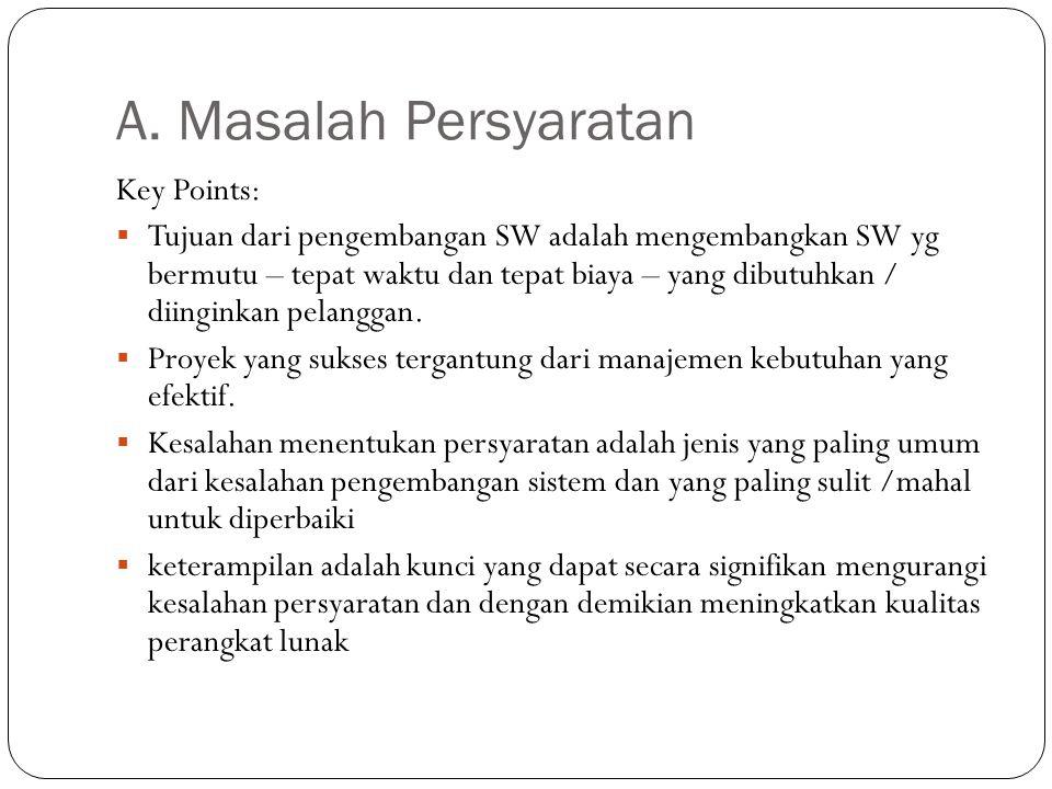 A. Masalah Persyaratan Key Points:
