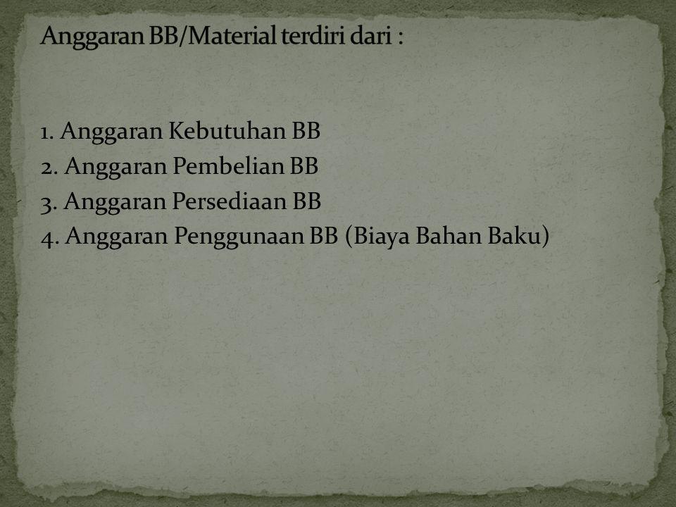 Anggaran BB/Material terdiri dari :