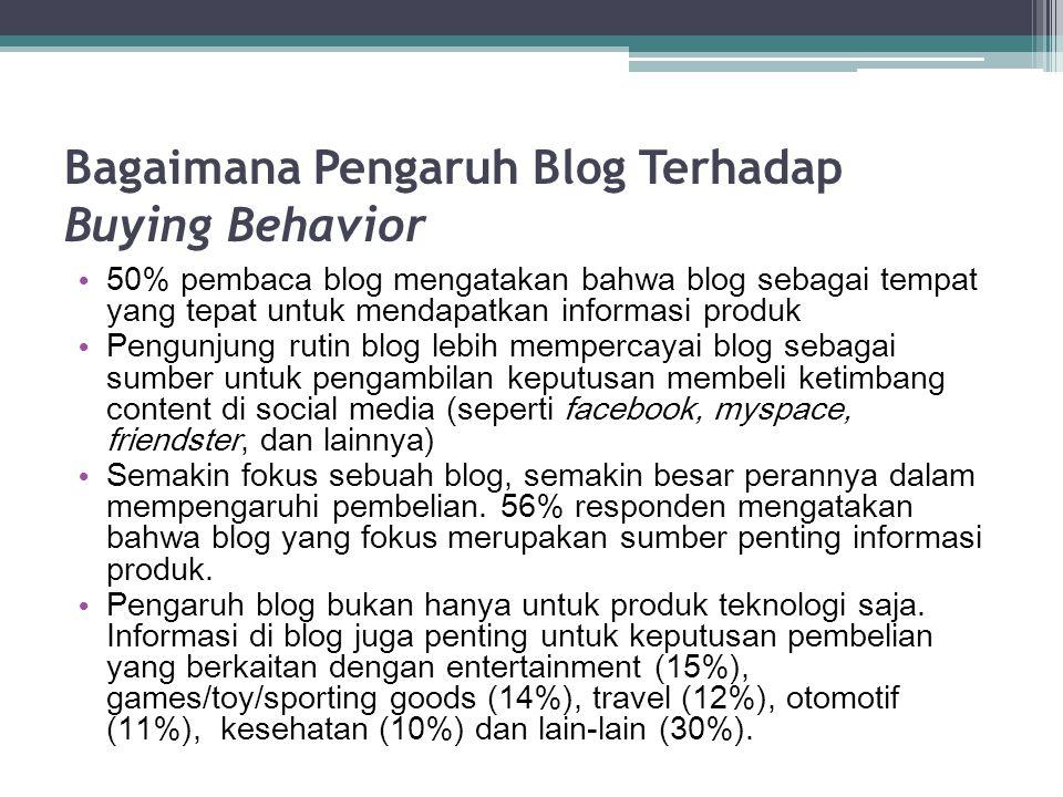 Bagaimana Pengaruh Blog Terhadap Buying Behavior