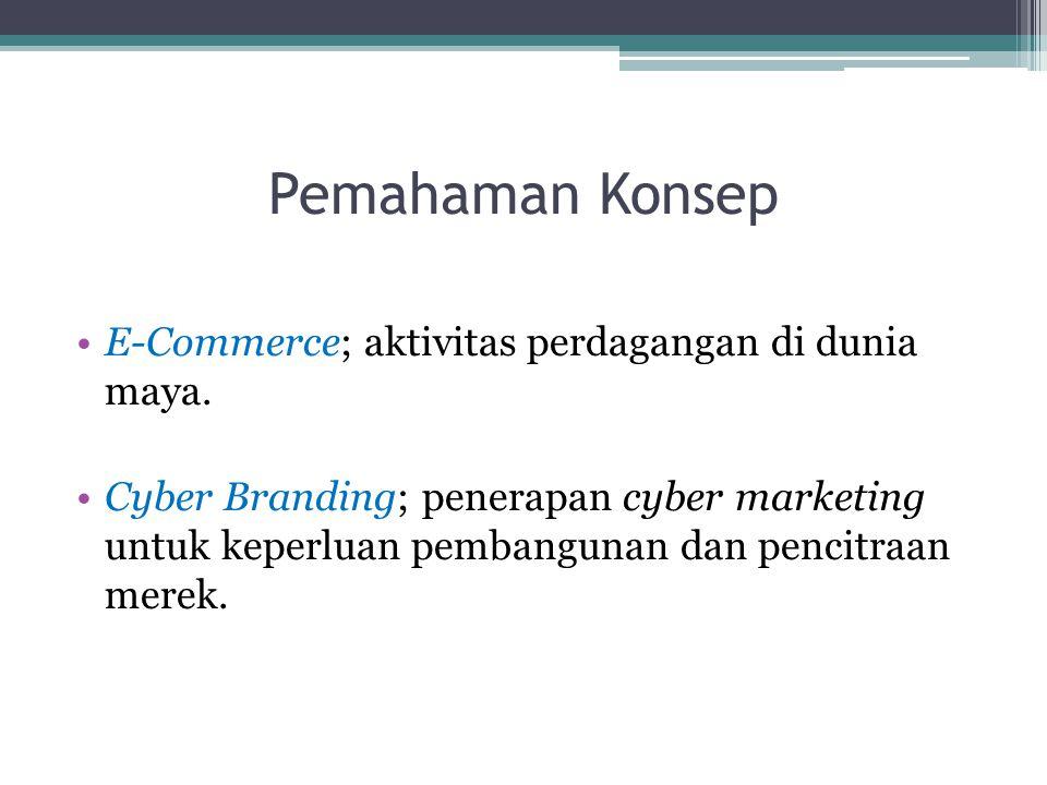 Pemahaman Konsep E-Commerce; aktivitas perdagangan di dunia maya.