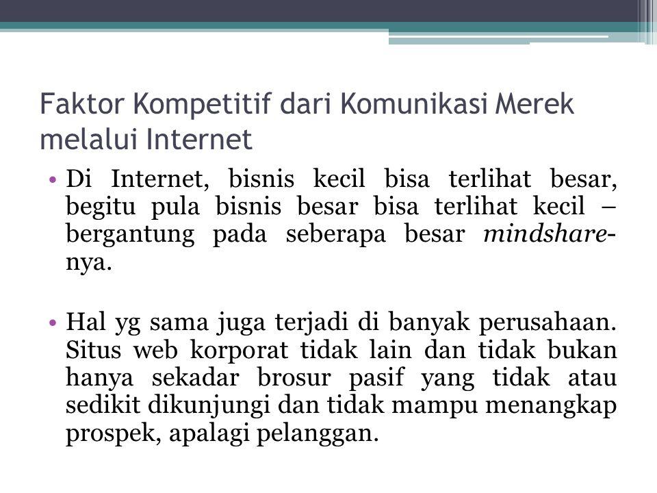 Faktor Kompetitif dari Komunikasi Merek melalui Internet