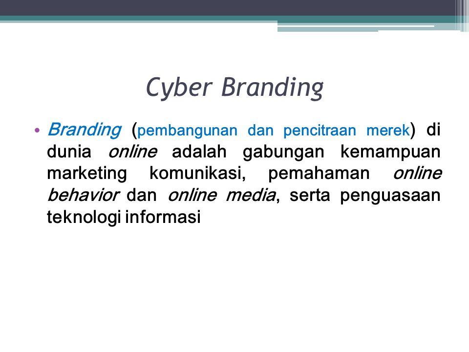 Cyber Branding