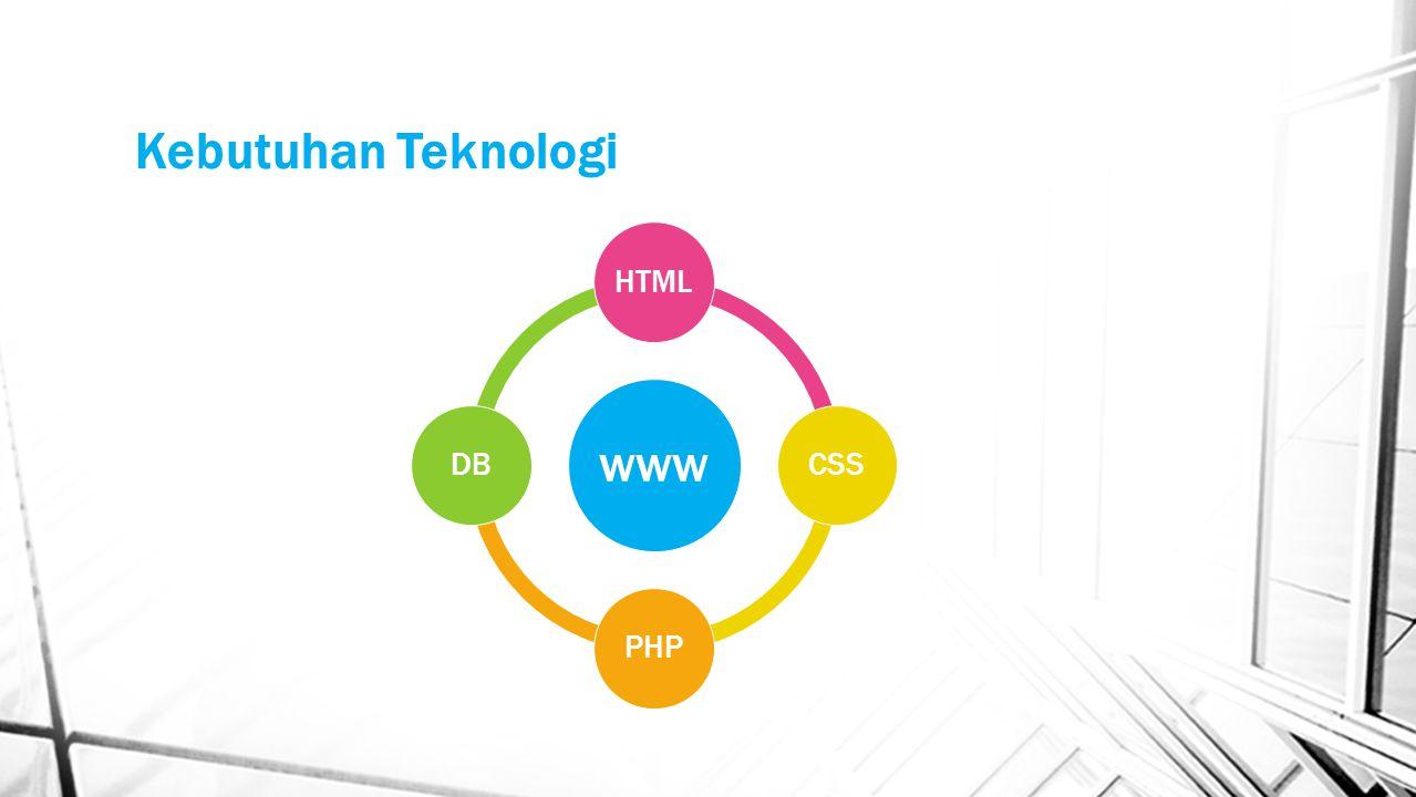 Kebutuhan Teknologi www HTML CSS PHP DB