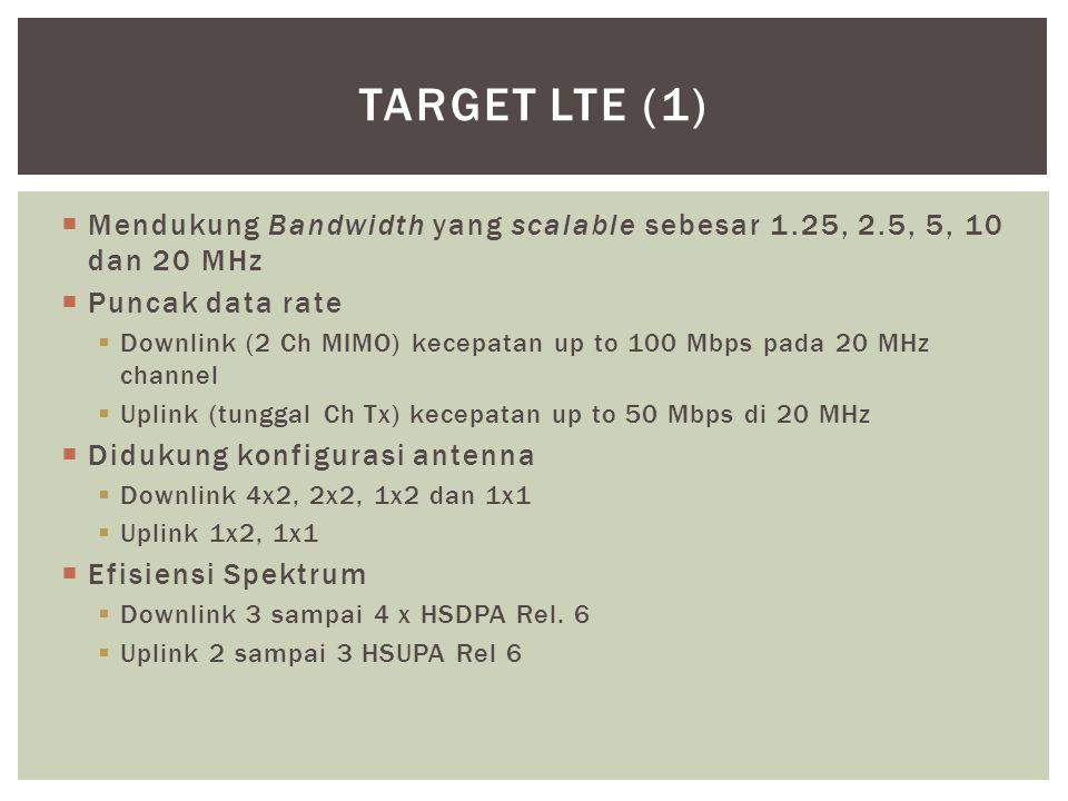 Target LTE (1) Mendukung Bandwidth yang scalable sebesar 1.25, 2.5, 5, 10 dan 20 MHz. Puncak data rate.